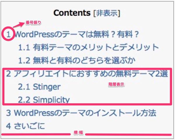 【2017年版】WordPressで記事中に目次を作るTable of Contents Plusの設定方法
